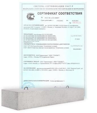 тендер бетон пермь